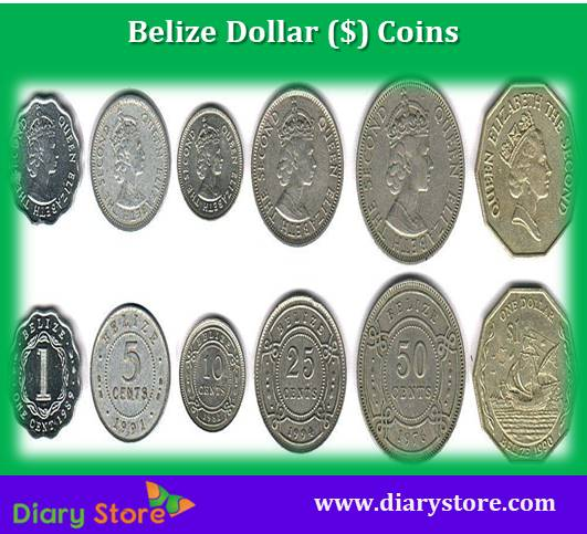 Belize Dollar