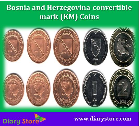 Bosnia and Herzegovina Convertible Mark