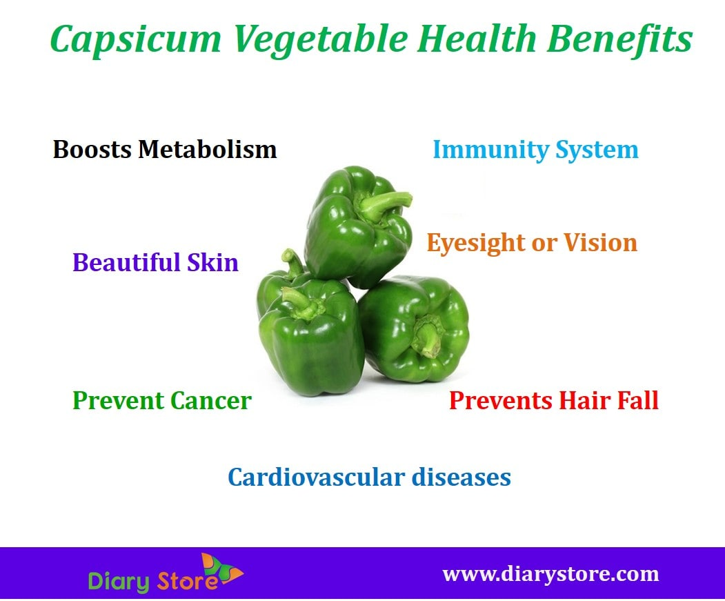 Capsicum Vegetable