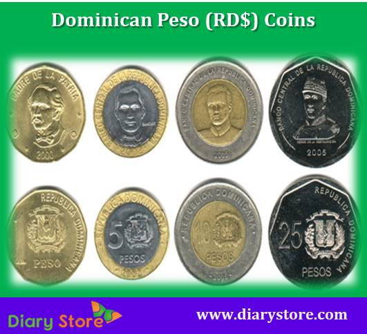 Dominican Peso Currency