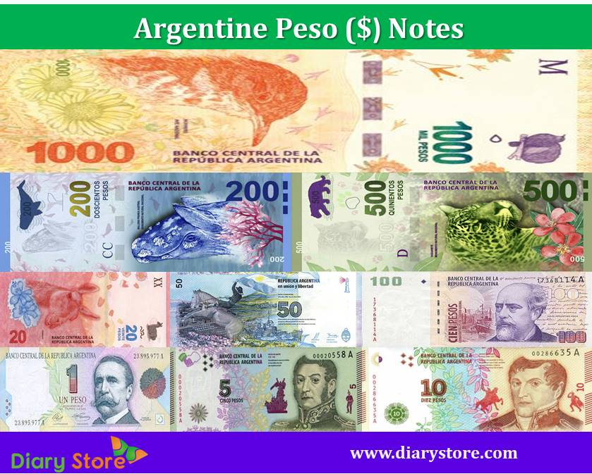 Argentine Peso Currency Argentina Bank Notes