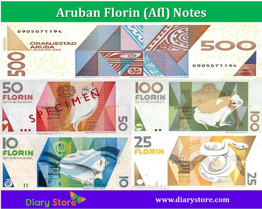 Aruban Florin Currency