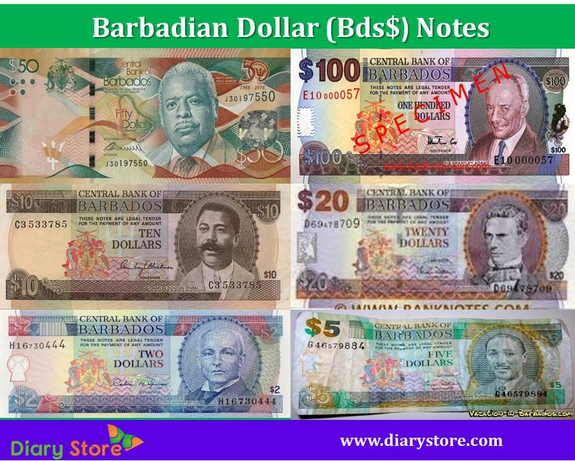 Barbadian Dollar