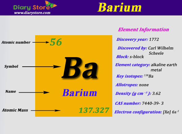 Barium element in periodic table atomic number atomic mass urtaz Image collections