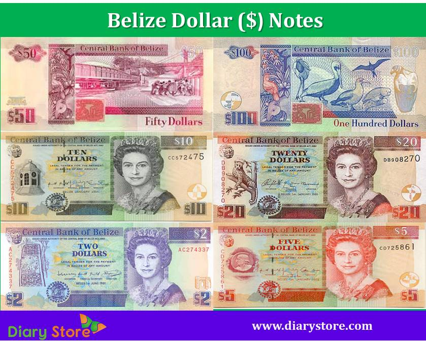 Belize Dollar Currency Bank