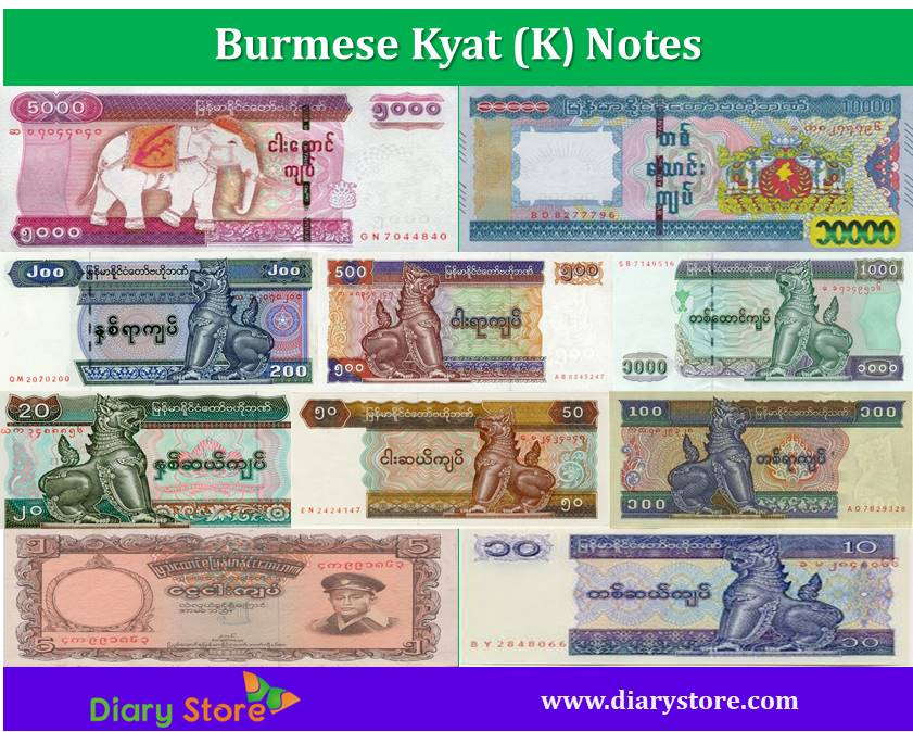 Myanmar Kyat Exchange Rate Today November 2019