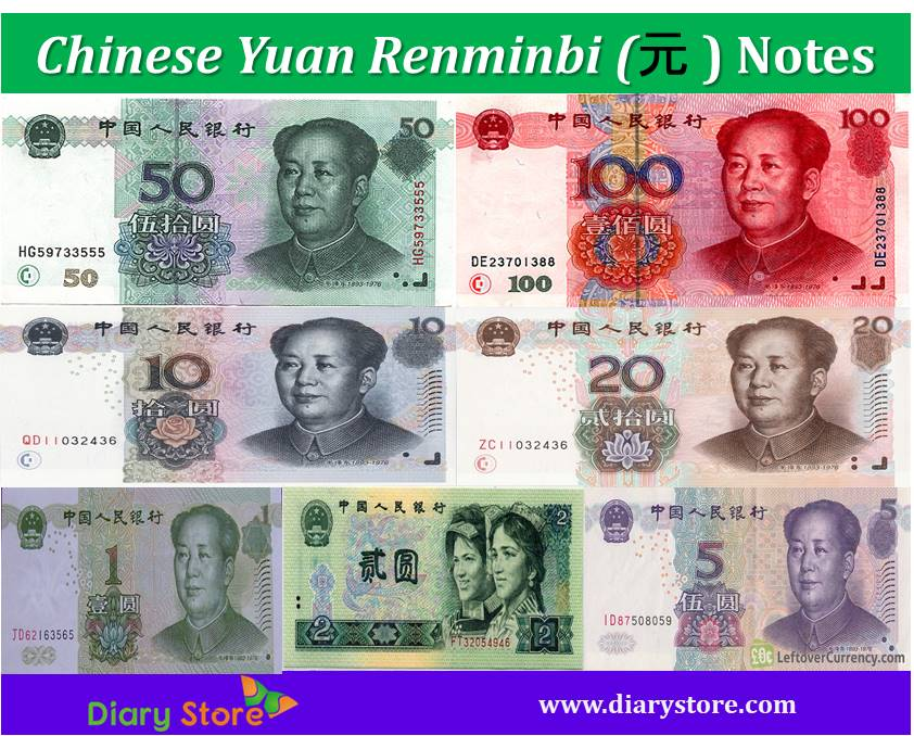 Chinese Yuan Renminbi China