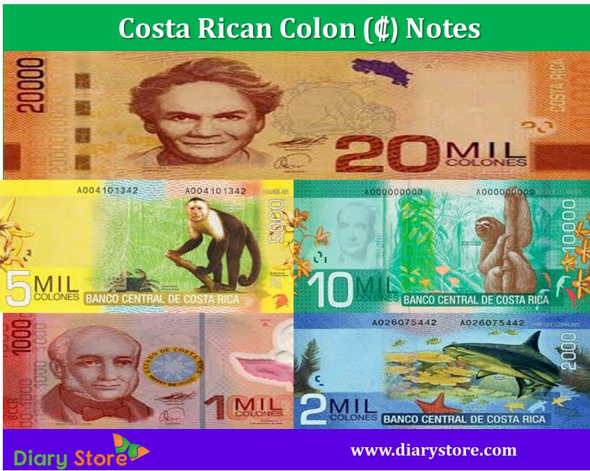 Costa Rican Colon Currency Rica Bank Notes