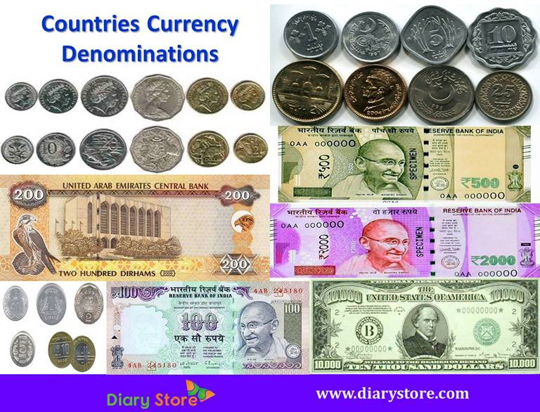 Countries Currency Denominations World Currency Denomination