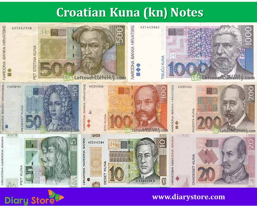 Croatian Kuna Currency Croatia Bank