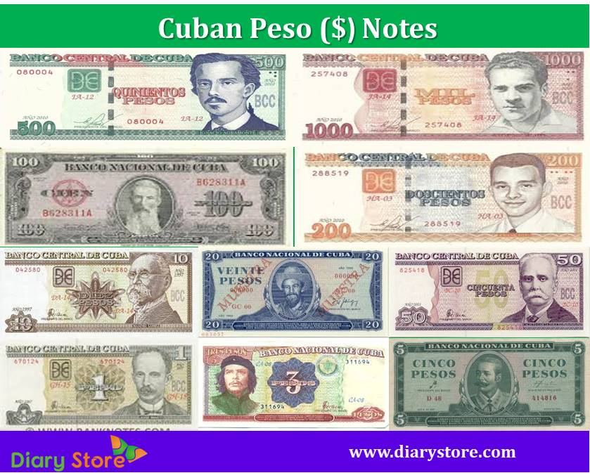 Cuban Peso Currency Cuba Bank Notes Coins