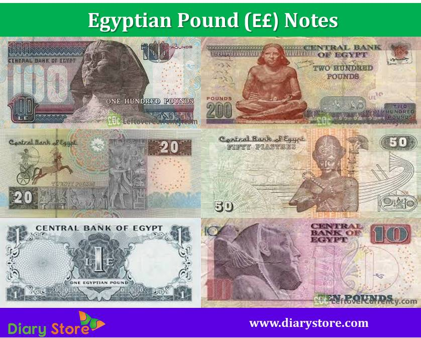 Egyptian Pound Currency Egypt Bank Notes Coins