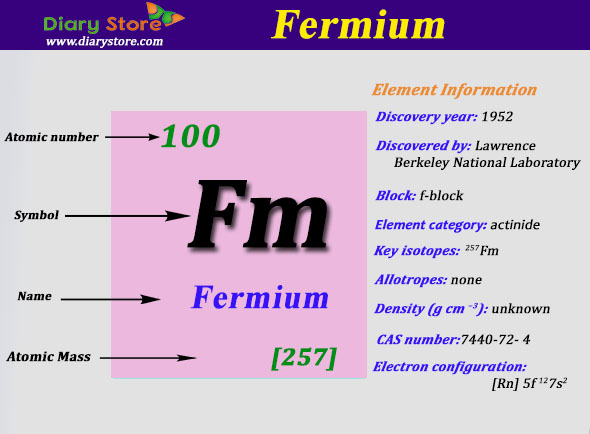 Fermium element in periodic table atomic number atomic mass urtaz Gallery