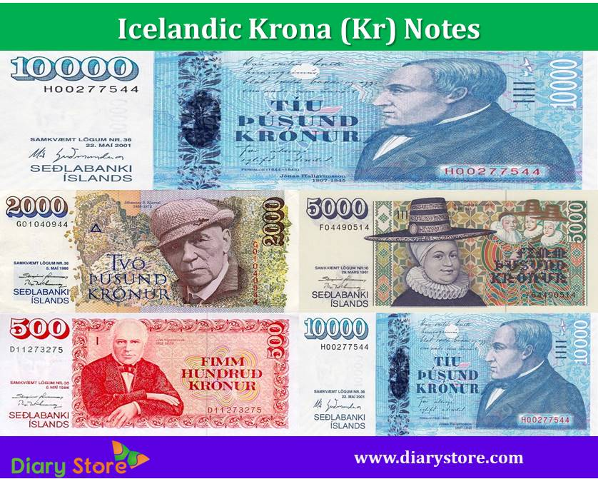 Icelandic Krona Currency