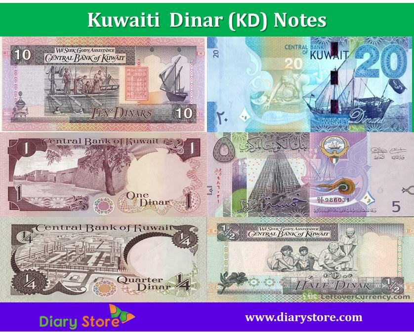 Kuwaiti Dinar Currency Kuwait