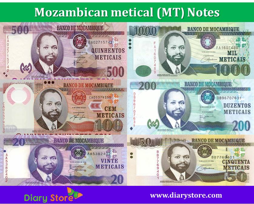 Mozambican Metical Currency