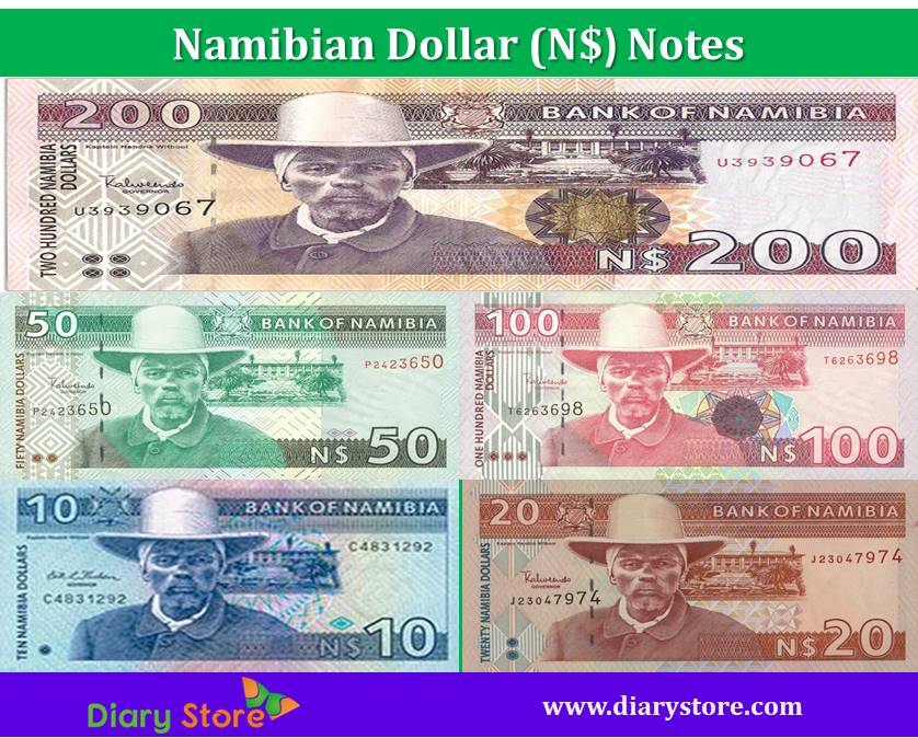 Forex exchange namibia