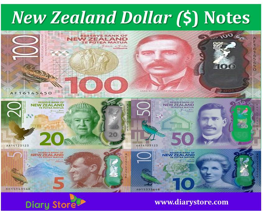 New Zealand Dollar Nzd Zealands Currency Diary