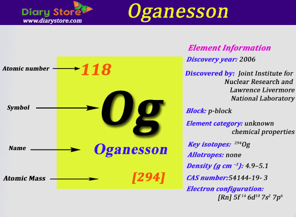Oganesson element in periodic table atomic number atomic mass urtaz Image collections
