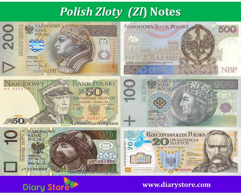 Polish Zloty Currency | Poland currency notes coins | Diary Store