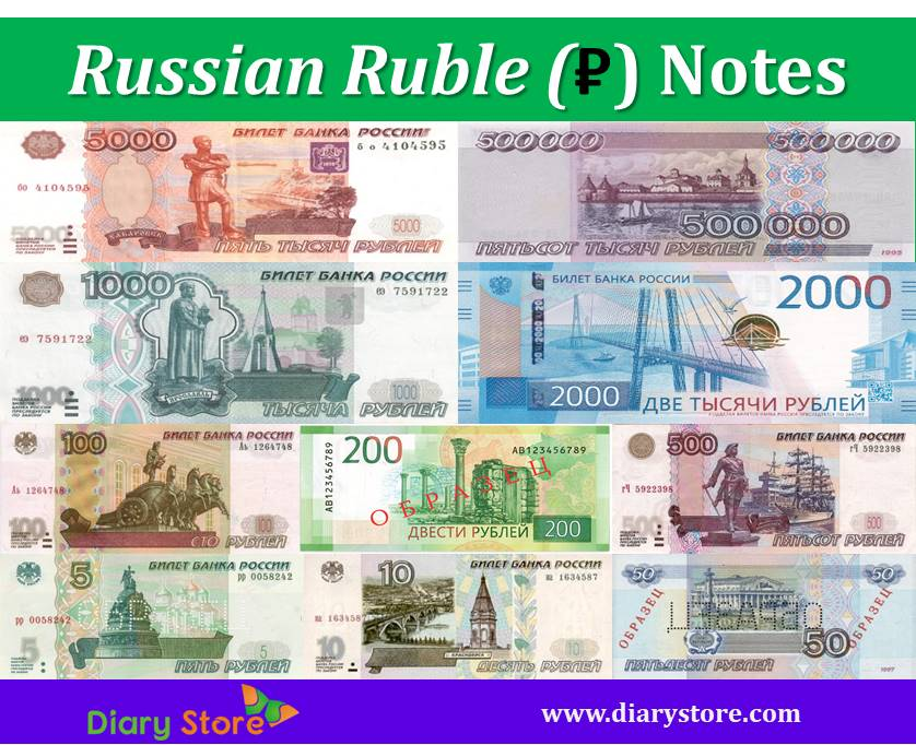 Russian ruble forex trading