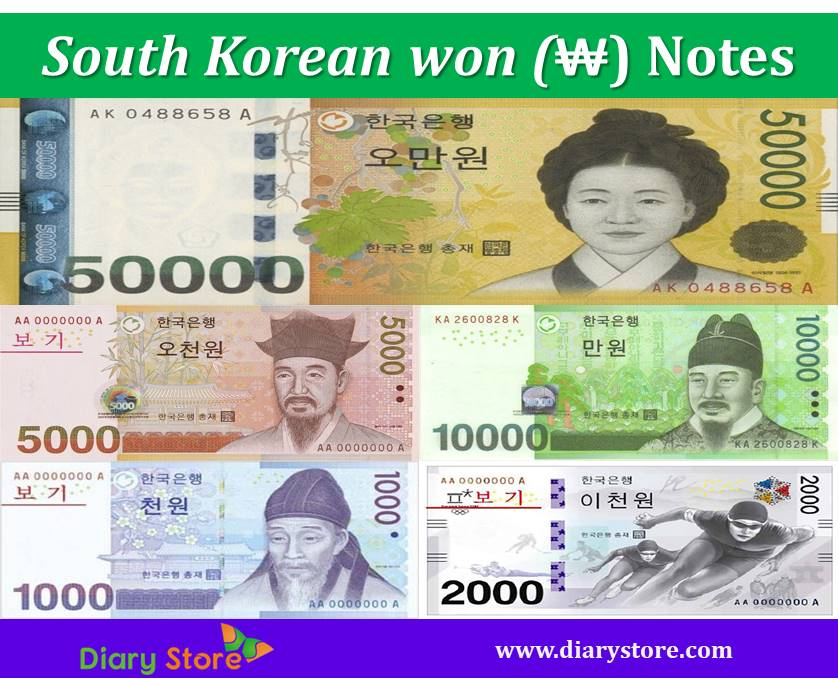 South Korean Won Krw