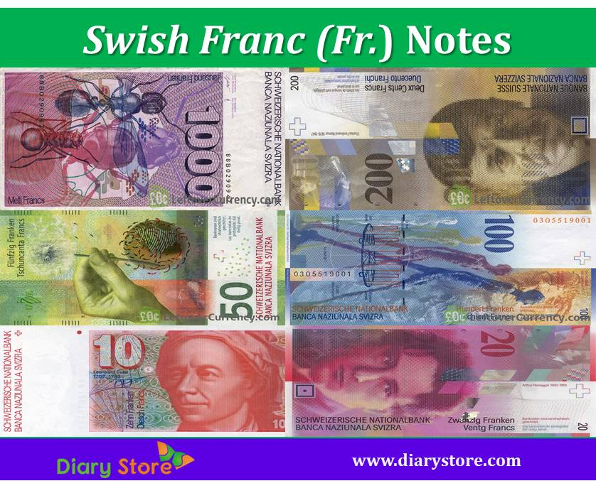 Swiss Franc Currency Chf Switzerland