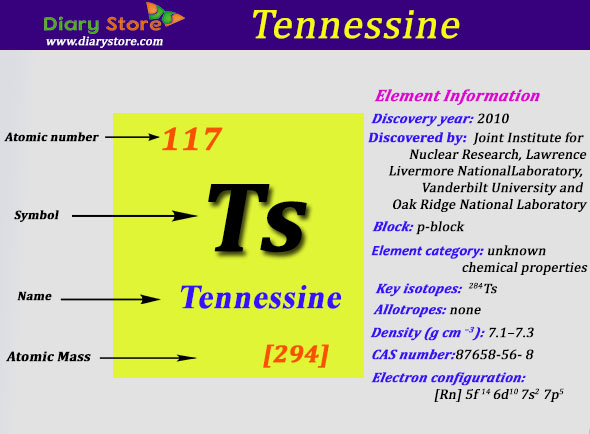 Tennessine element in periodic table atomic number atomic mass urtaz
