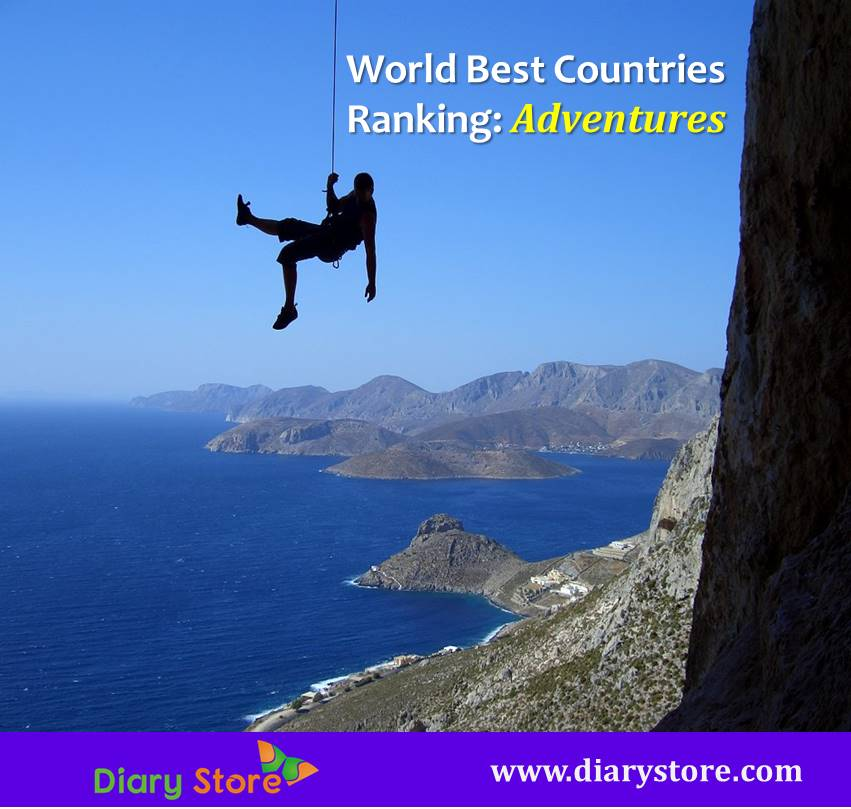 World Best Countries