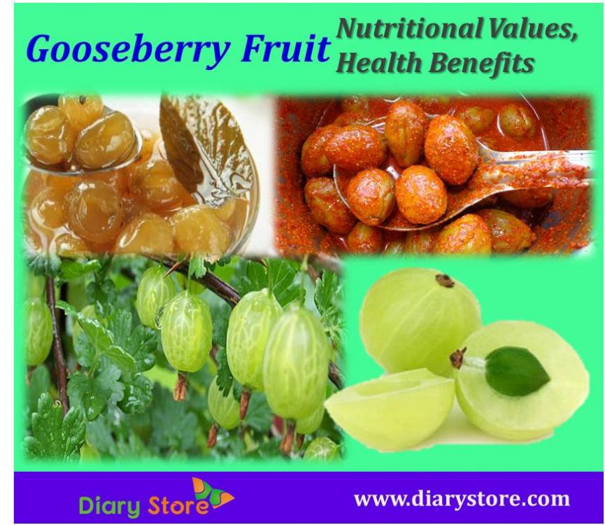 Gooseberry Fruit