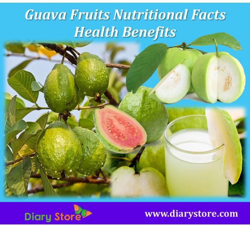 Guava Fruit Images Hd