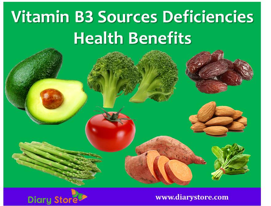 Vitamin B3 Sources Deficiencies Health Benefits Niacin Dosage on high cholesterol and liver