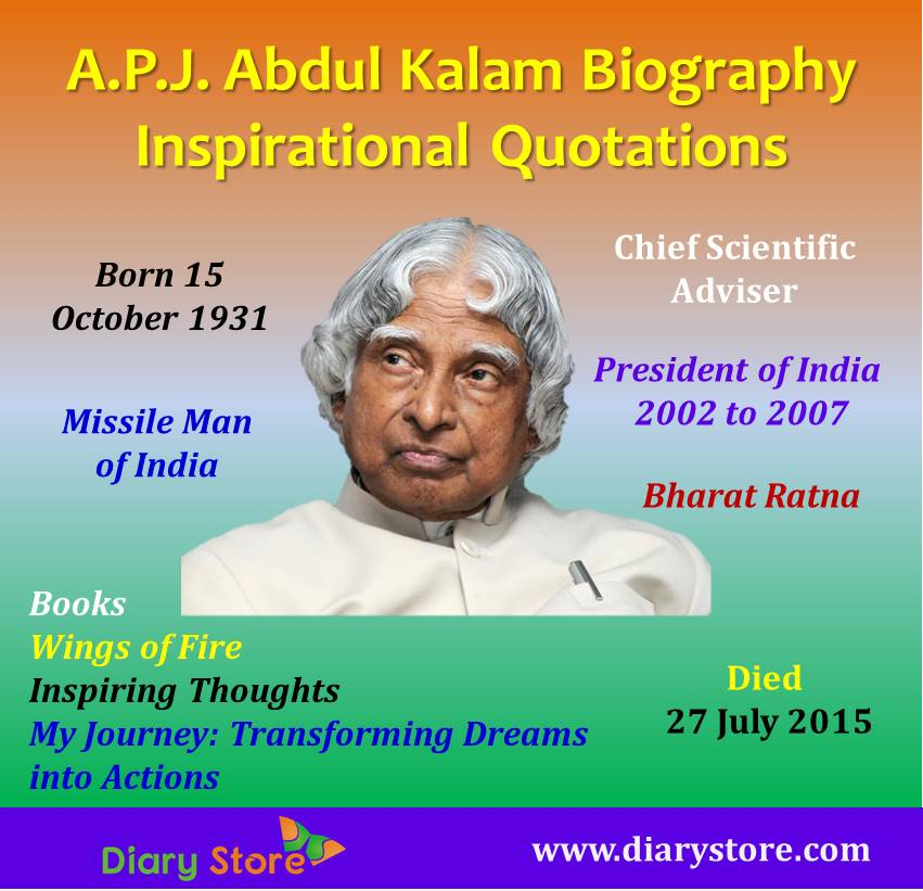 A P J Abdul Kalam Indian President Space Scientist Avul Pakir