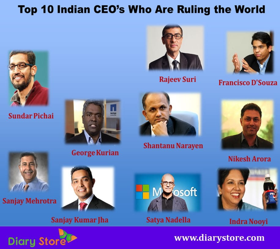 Top 10 Indian CEO's Who Are Ruling The World