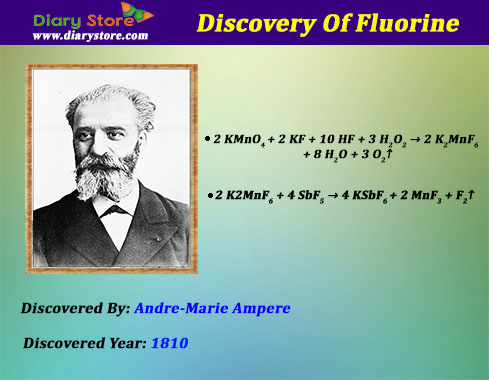 Fluorine element in periodic table atomic number atomic mass fluorine element information urtaz