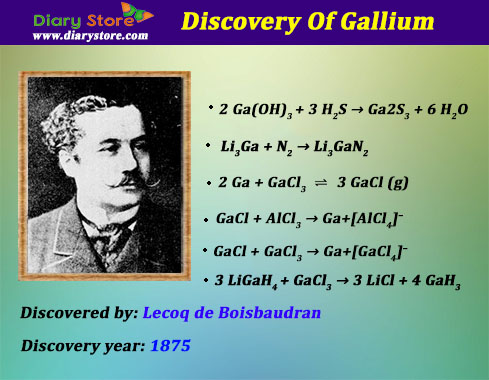 Gallium Element In Periodic Table Atomic Number Atomic Mass