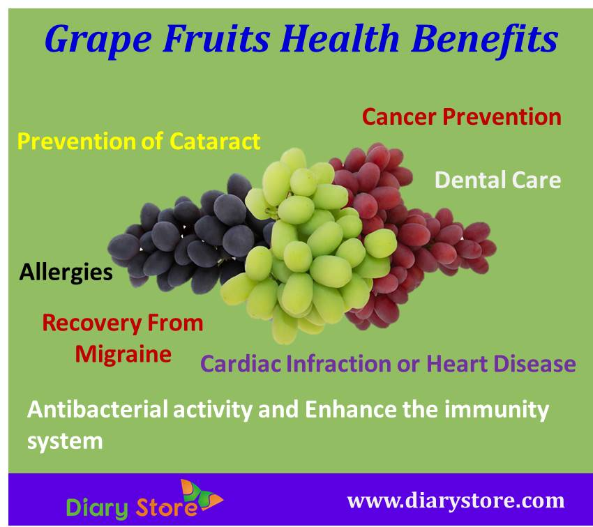 Grape fruits