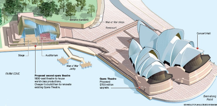 Sydney Opera House Opera Sydney Sydney Opera House Events
