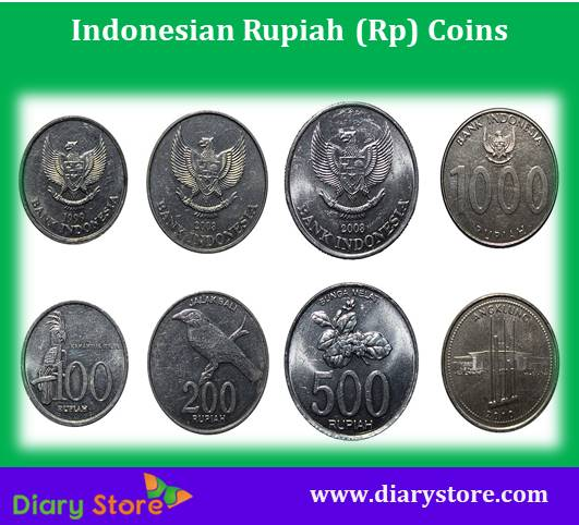 Indonesian Rupiah Currency Indonesia