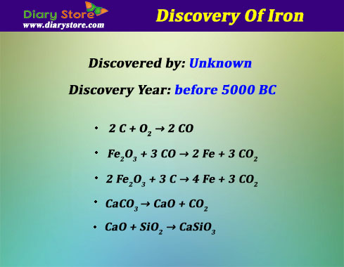 Iron Element In Periodic Table Atomic Number Atomic Mass