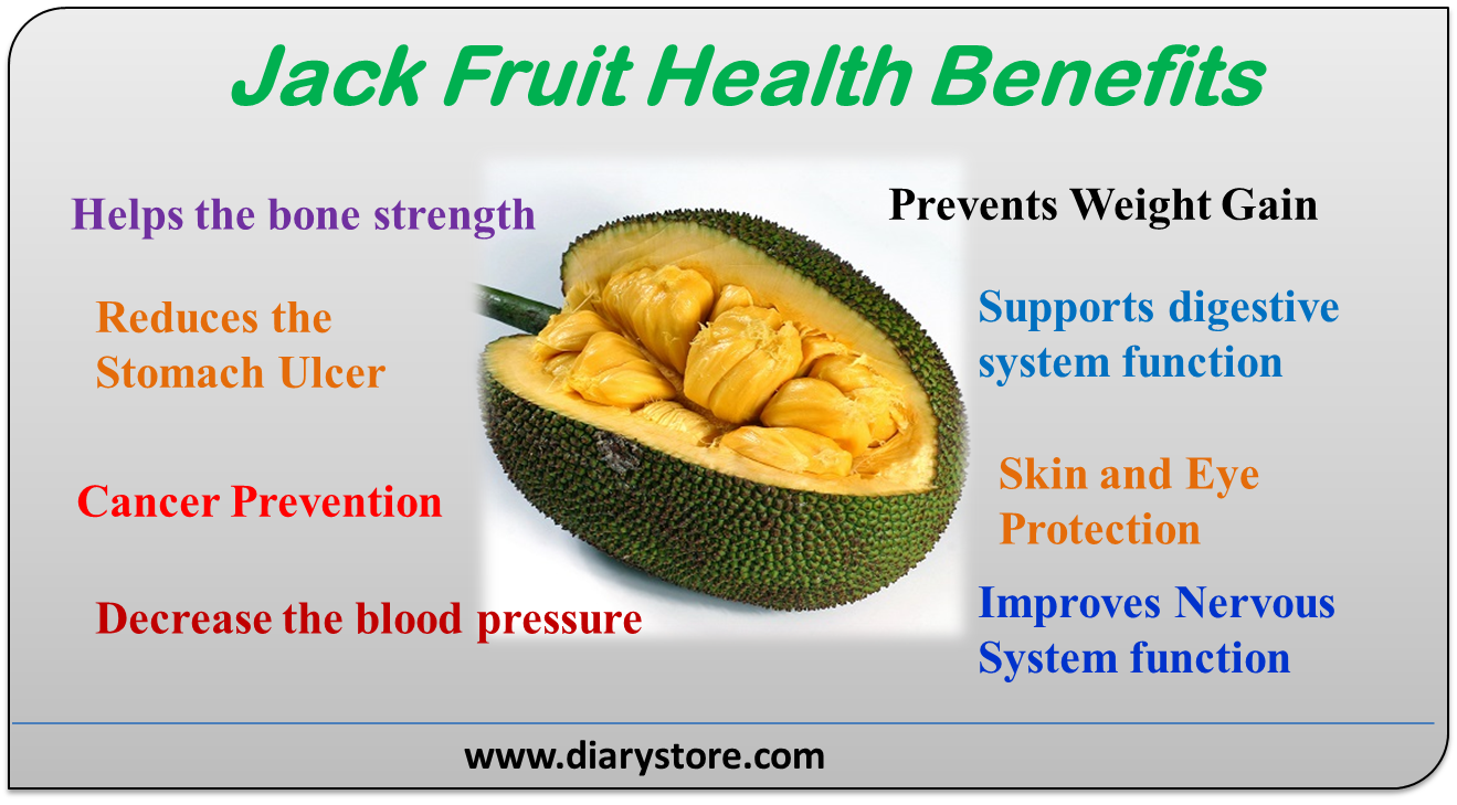 Benefits of Eating Fruits for Lung Cancer Patients recommend