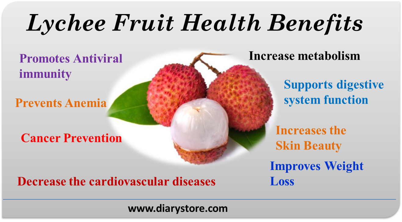 why are fruits healthy lychee fruit