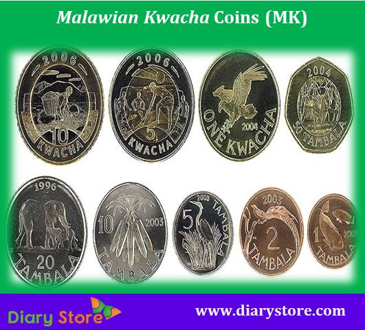 Indian 500 rupee coins
