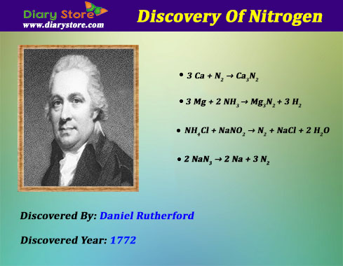 Nitrogen element in periodic table atomic number atomic mass nitrogen element information urtaz Choice Image
