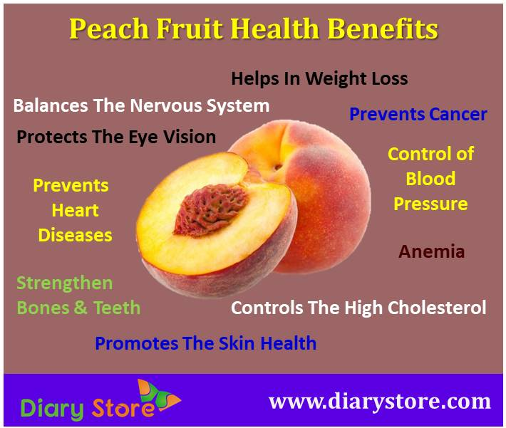 Peach Fruit| Nutrition Facts Amazing Health Benefits Peach Fruit