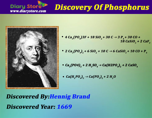 phosphorus - Periodic Table Phosphorus Atomic Mass