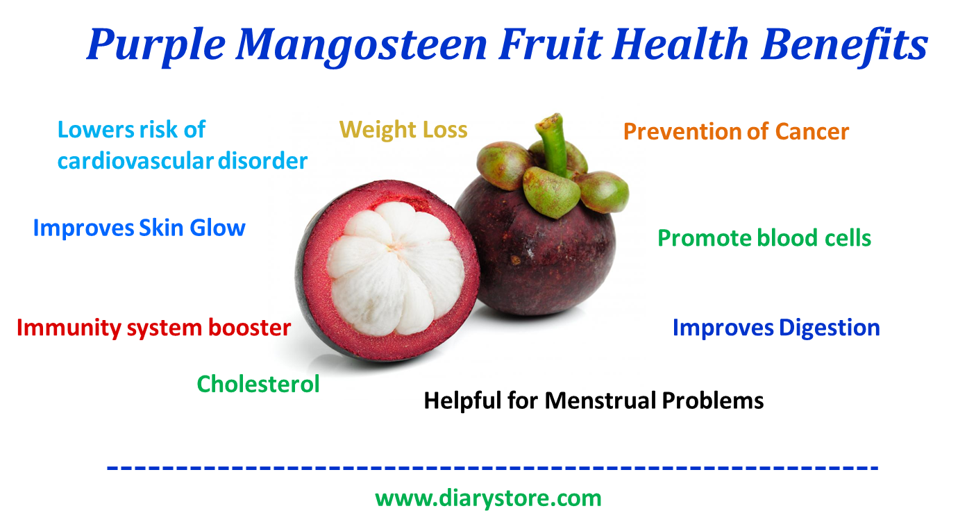 Purple Mangosteen fruit Nutrition Facts Health Benefits ...