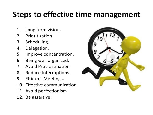 managing time as working students Are you working on clock time or 'real' time learn how to manage your day by understanding the difference with these 10 time management tips.