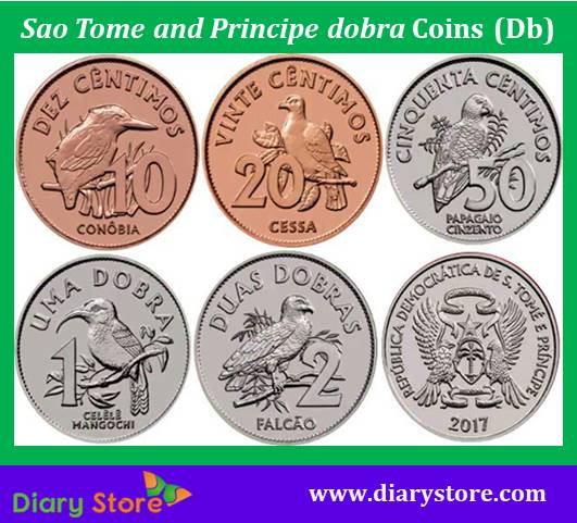 Dobra currency