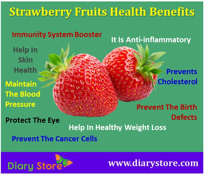Strawberry Fruit Strawberries Nutrition Facts Health